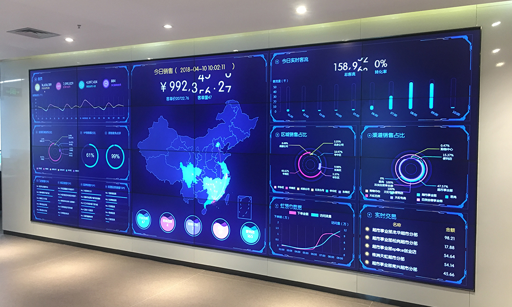 Case of 46-inch LCD splicing screen for data monitoring in Rainbow Shopping Mall